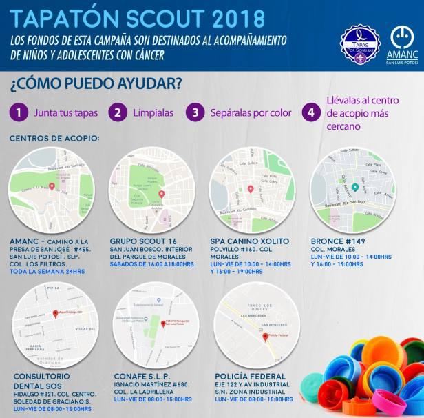 Centros de acopio TAPATÓN