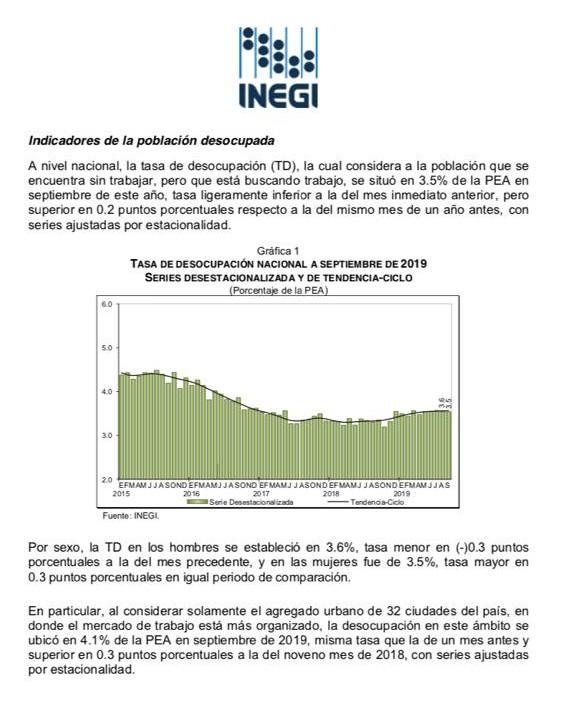 INEGI 2